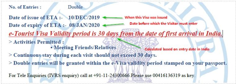 30 Tage Visum Gültigkeit