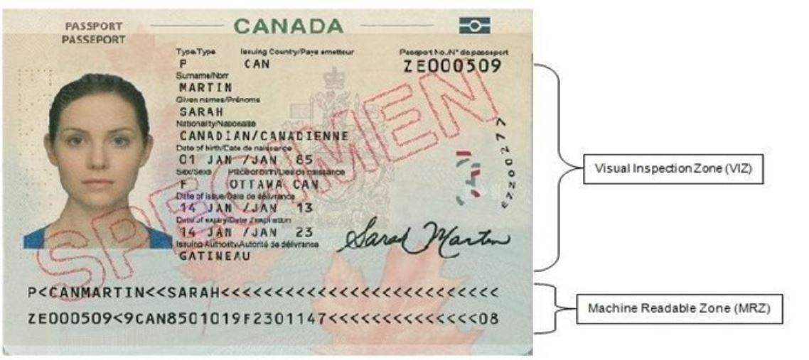 Passport Scan für indisches Visum